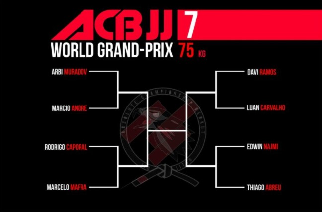 ACB JJ 7 World Grand PRIX 75 kg division